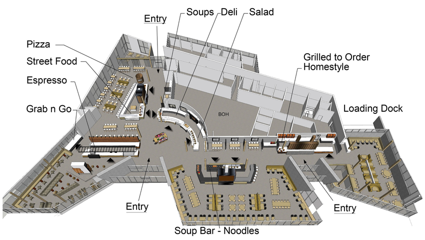 Living at Whitman Dining Hall, layout