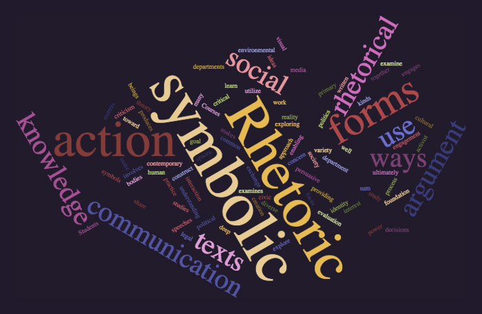 rhetoric word cloud