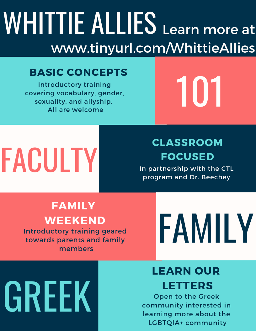 Flyer outlining different components of the WA program: 101, faculty, family, and Greek
