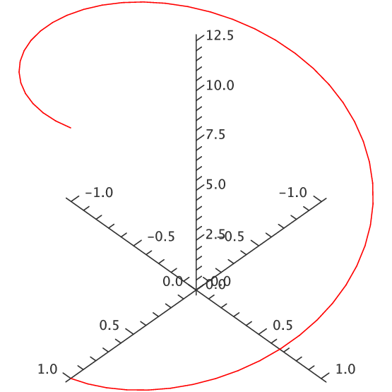 13 1 Space Curves