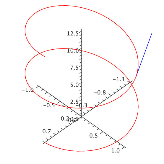 13 2 Calculus with vector functions