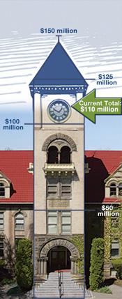 clock tower 110 Million Dollar mark