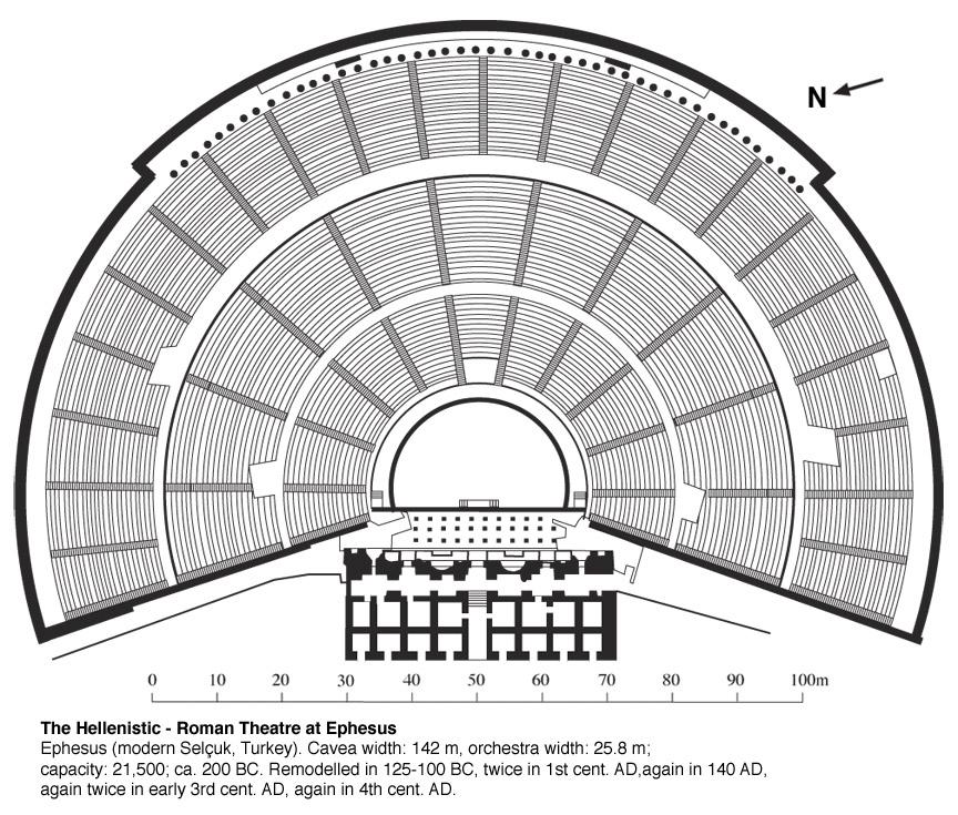 Ephesus.Ephesos.Theatre