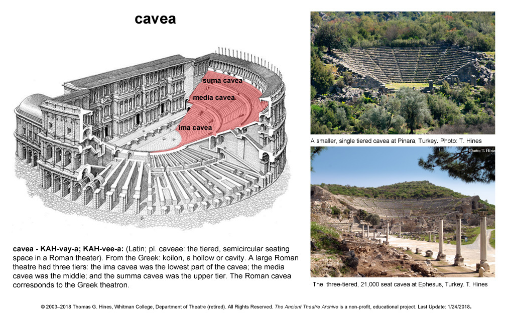 how the ancient greek and roman theaters were designed Ancient greek theaters were very large, open, and took advantage of hillsides for their seating they were also built in city centers or any place where people could watch the story being acted out unfold.