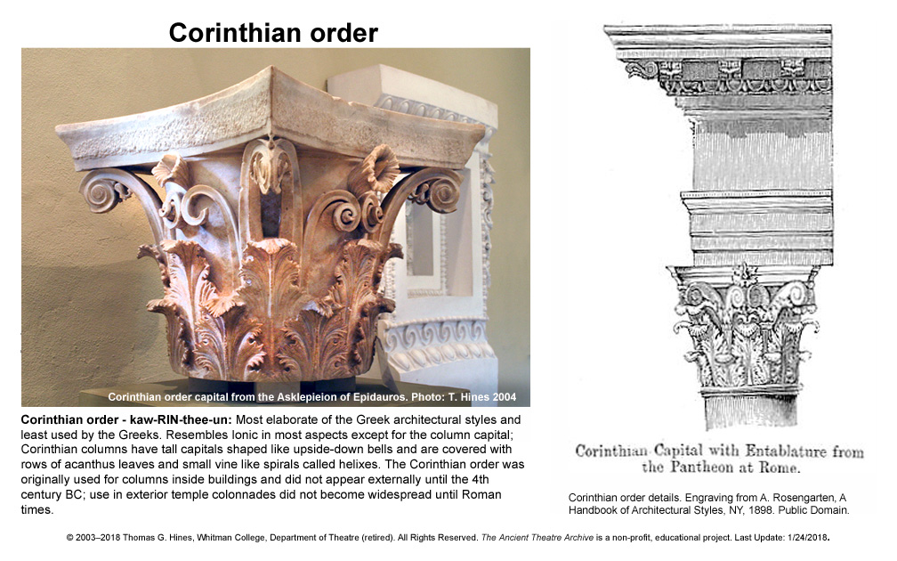 Greek - Roman Theatre Glossary (Ancient Theatre Archive Project)
