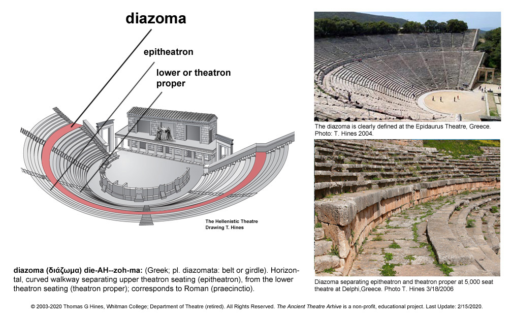 Diazomapl Diazomata Horizontal Walkway Separating Upper And Lower Sections Of Theatron