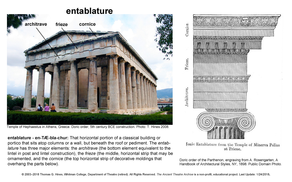 entablature greek roman theatre glossary (ancient theatre archive project)