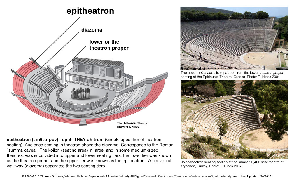 greek vs roman theatre Mechane (flying machines) are often used this is something that can keep the audience engaged and maybe add a little spectacle to our show ain't no tragedy like an ancient greek tragedy, trying to figure which bath tub to use in our performance and i can't stop myself from putting this :/ the.