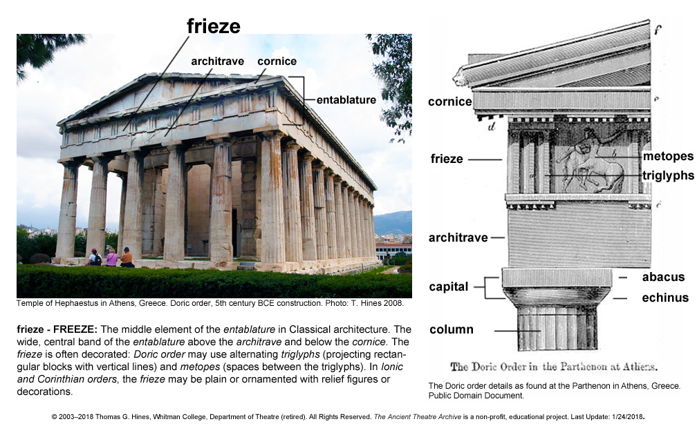 greek roman theatre glossary ancient theatre archive project