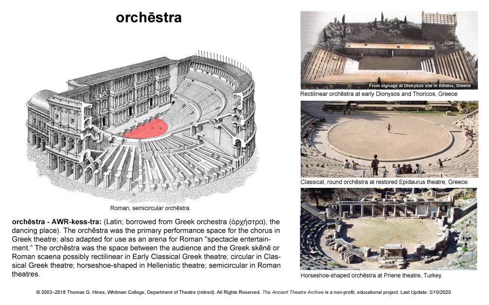 Greek - Roman Theatre Glossary (Ancient Theatre Archive Project)