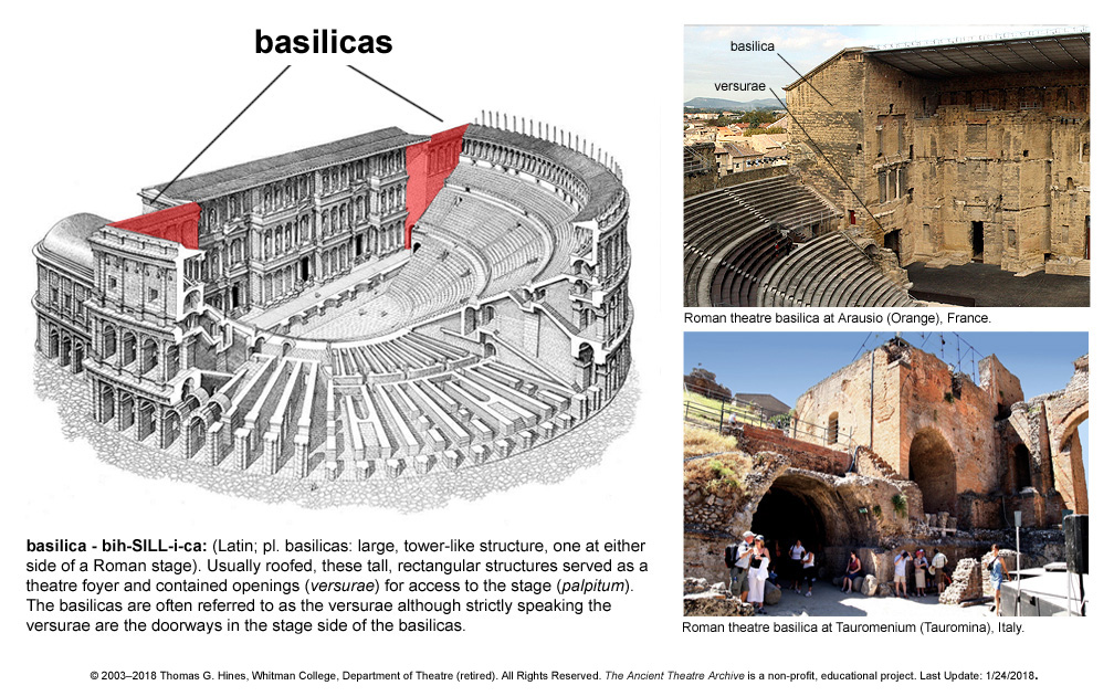 Ancient Theatre Archive Glossary Slideshow