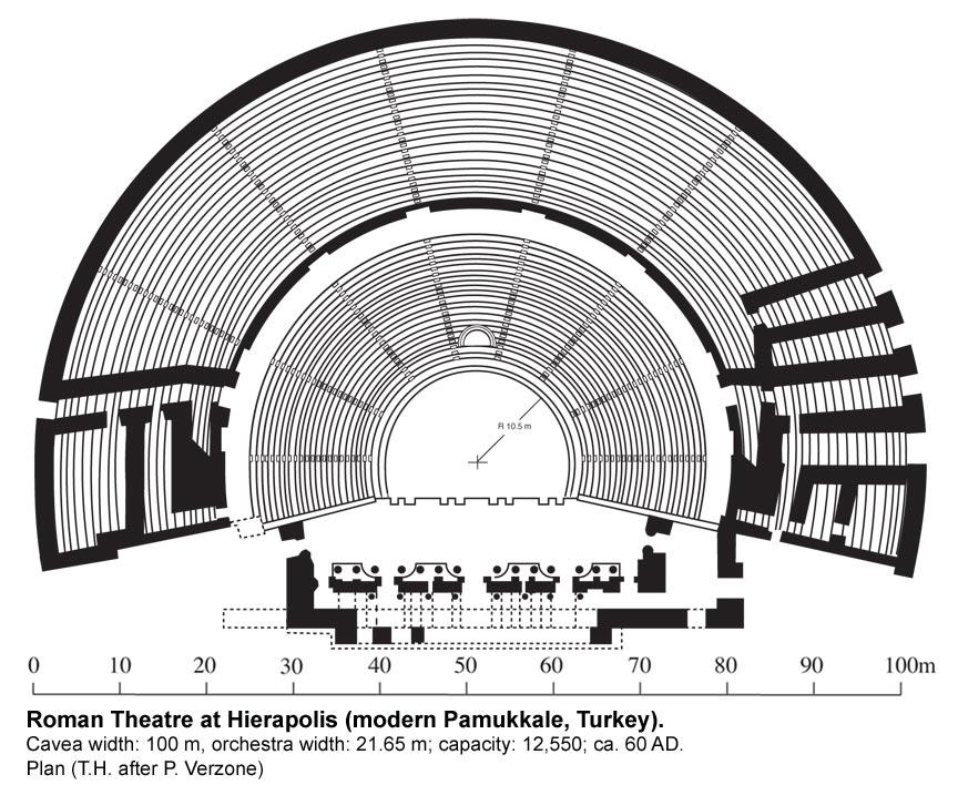 Hierapolis Theatre History